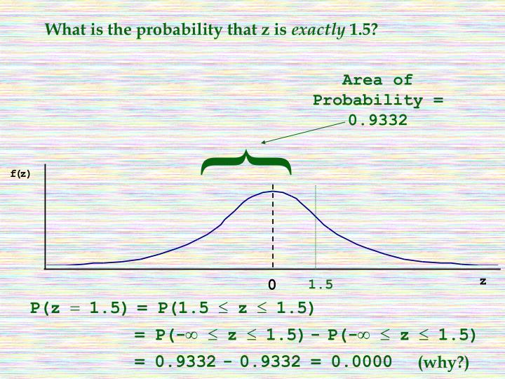 What is the probability that z is