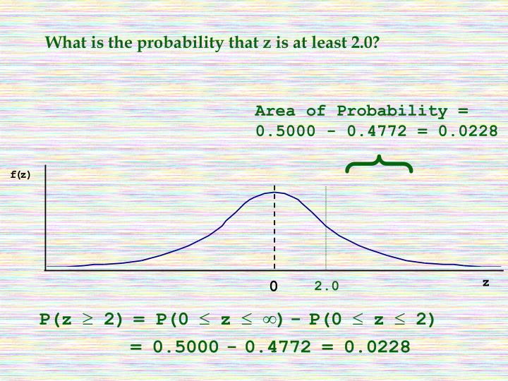 What is the probability that z is at least 2.0?