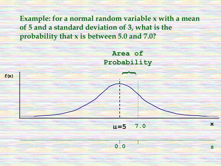 Example: for a normal random variable x with a mean of 5 and a standard deviation of 3, what is the probability that x is between 5.0 and 7.0?