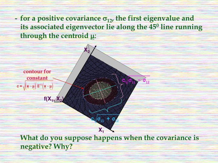-for a positive covariance