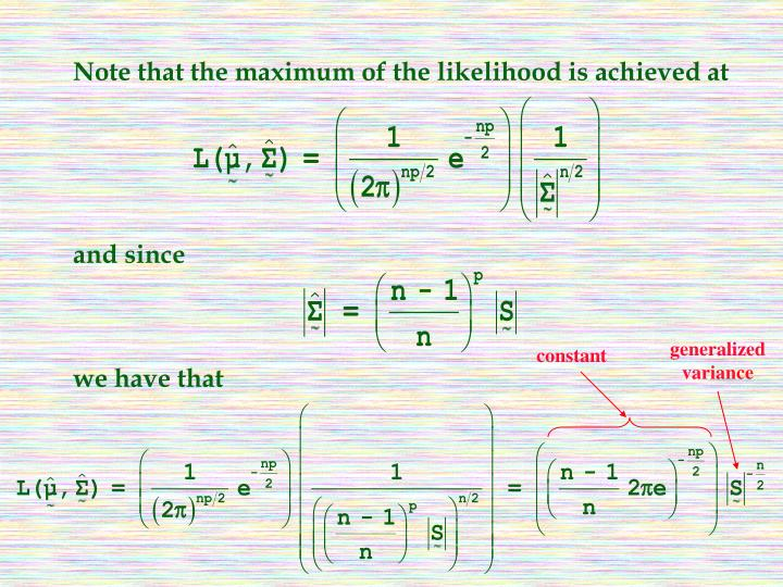 Note that the maximum of the likelihood is achieved at
