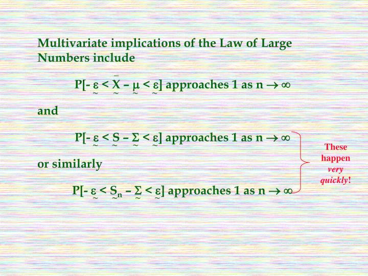 Multivariate implications of the Law of Large Numbers include