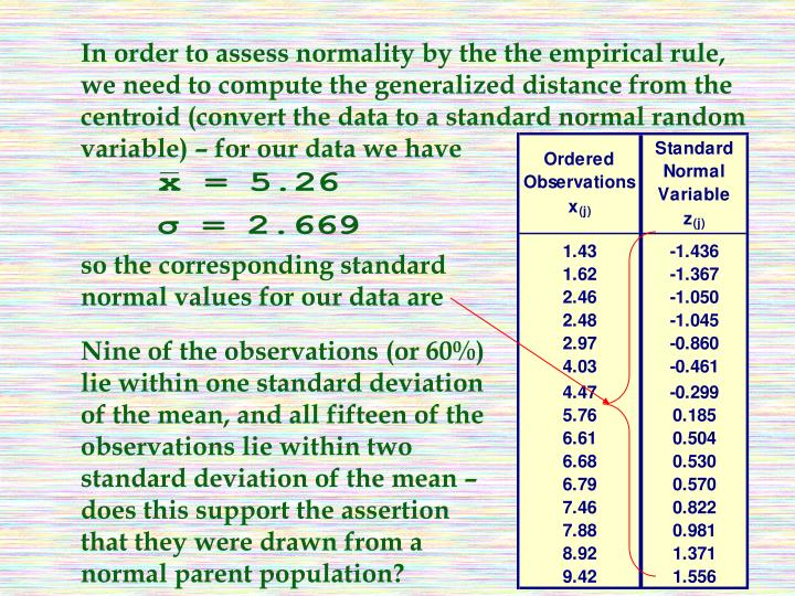 In order to assess normality by the the empirical rule, we need to compute the generalized distance from the centroid (convert the data to a standard normal random variable) – for our data we have