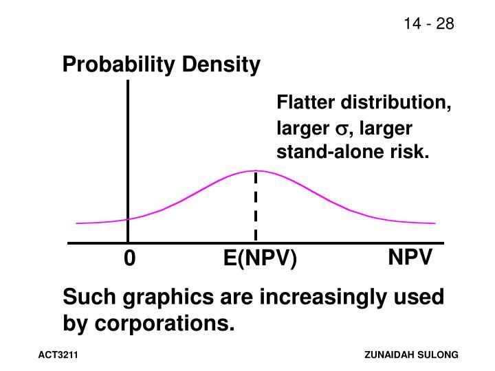 Probability Density