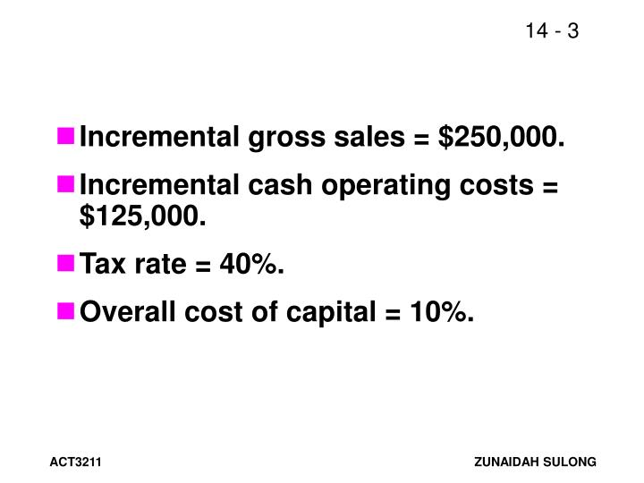 Incremental gross sales = $250,000.