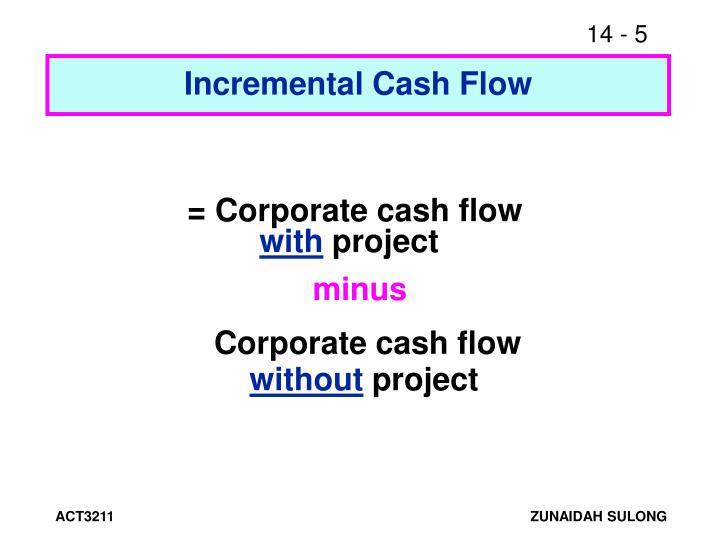 Incremental Cash Flow