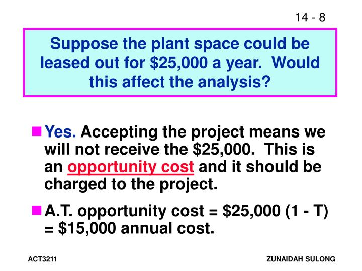 Suppose the plant space could be leased out for $25,000 a year.  Would this affect the analysis?