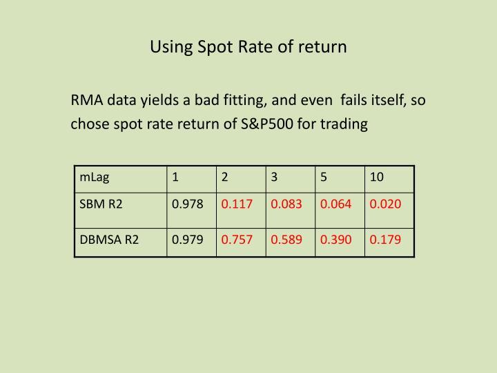 Using Spot Rate of return