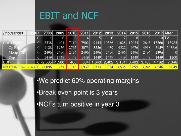 EBIT and NCF