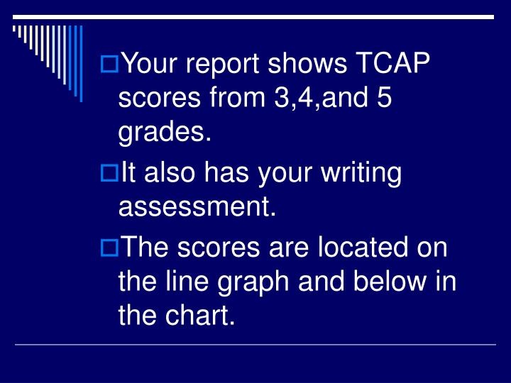 Your report shows TCAP scores from 3,4,and 5 grades.