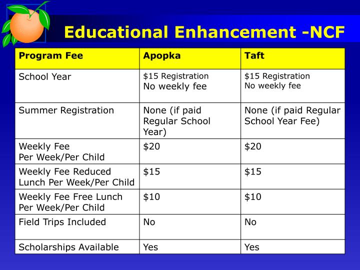 Educational Enhancement -NCF