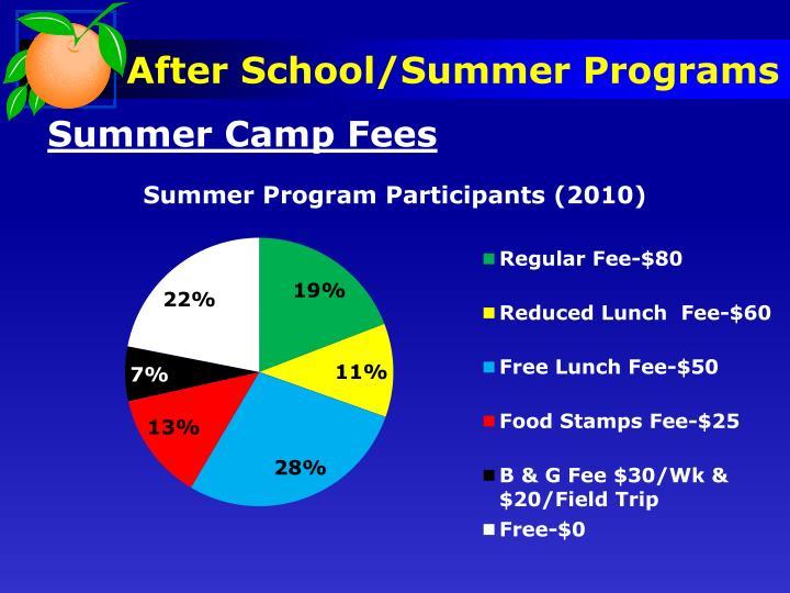 After School/Summer Programs
