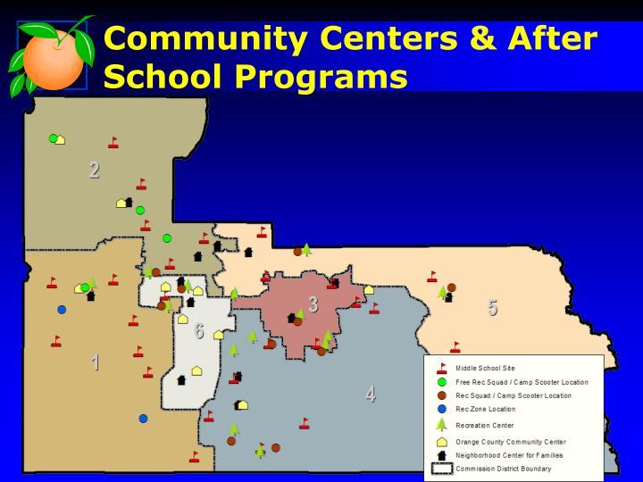 Community Centers & After School Programs