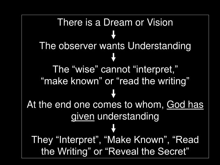 There is a Dream or Vision