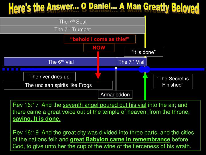 Here's the Answer... O Daniel... A Man Greatly Beloved