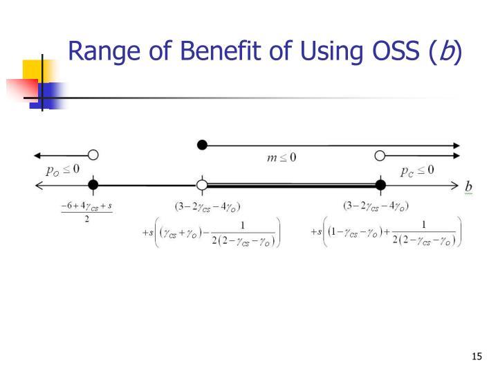Range of Benefit of Using OSS (