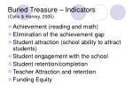 buried treasure indicators celio harvey 2005