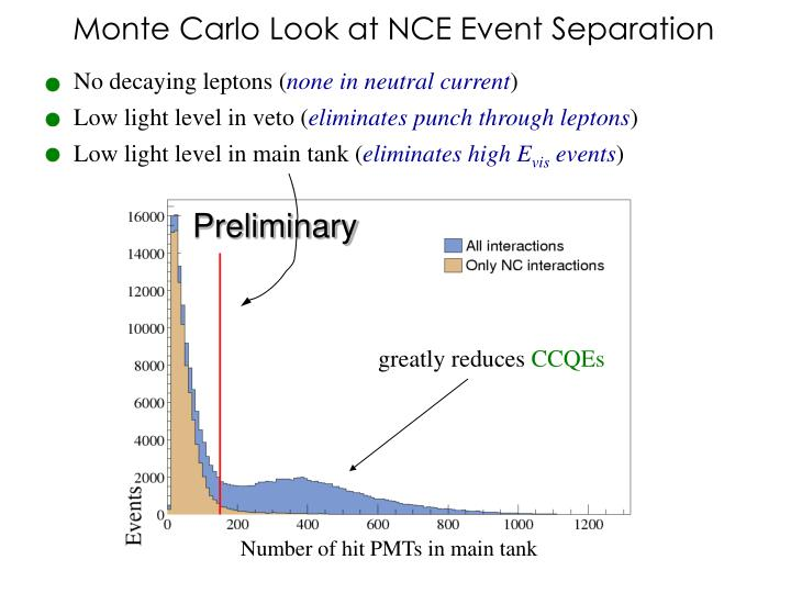 Monte Carlo Look at NCE Event Separation