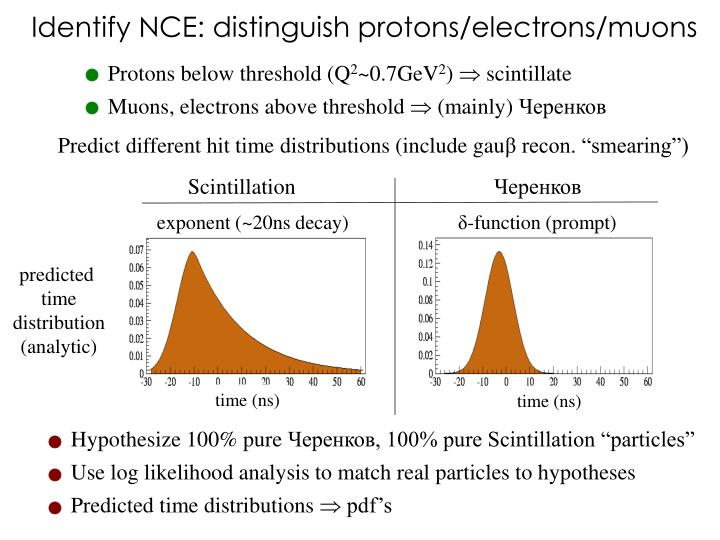 Identify NCE: distinguish protons/electrons/muons