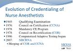 evolution of credentialing of nurse anesthetists