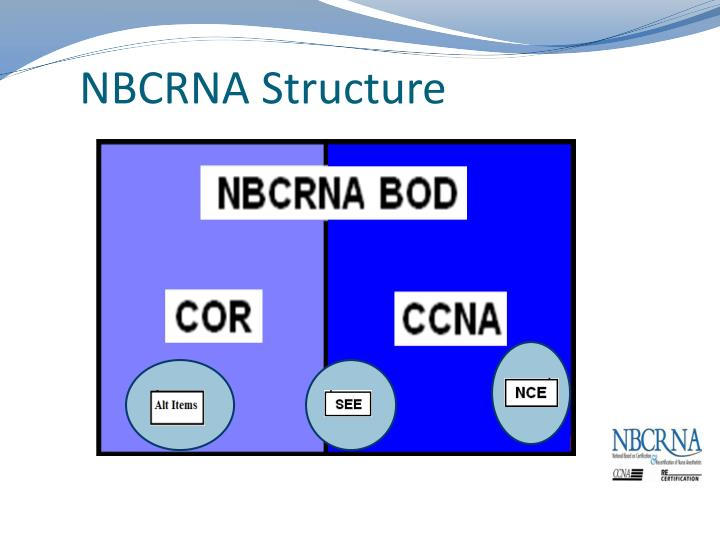 NBCRNA Structure