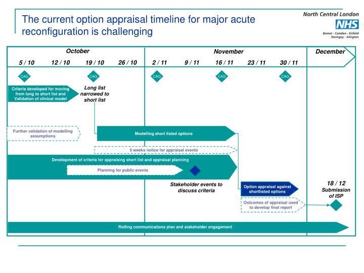 The current option appraisal timeline for major acute