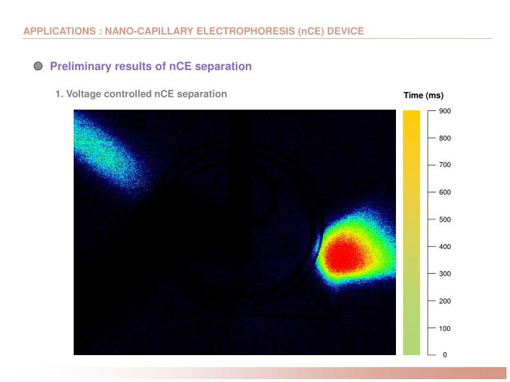 applications nano capillary electrophoresis nce device