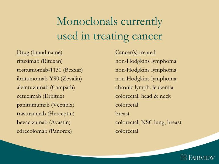 Monoclonals currently