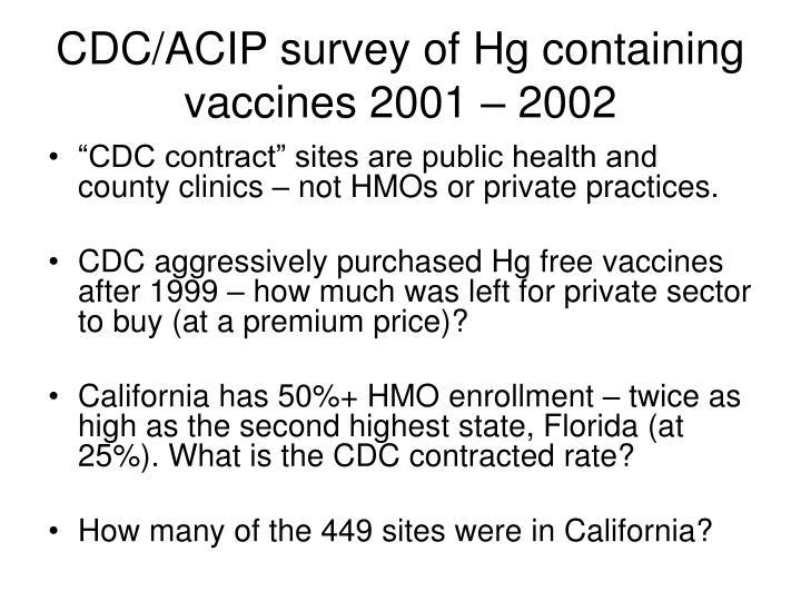 CDC/ACIP survey of Hg containing vaccines 2001 – 2002