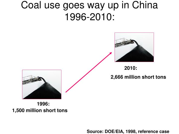 Coal use goes way up in China 1996-2010:
