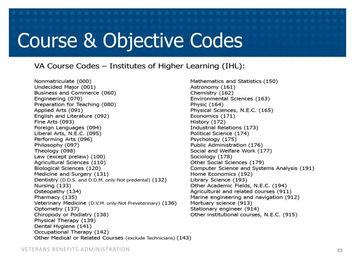 Course & Objective Codes