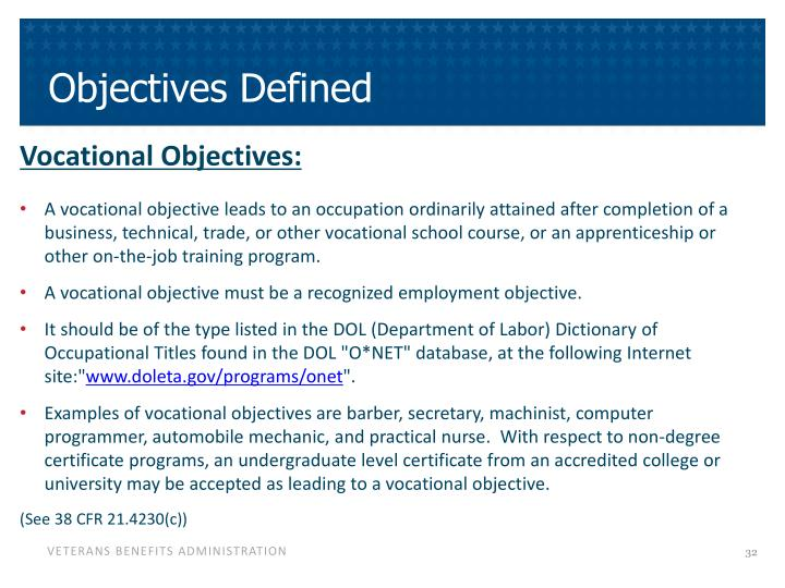 Objectives Defined