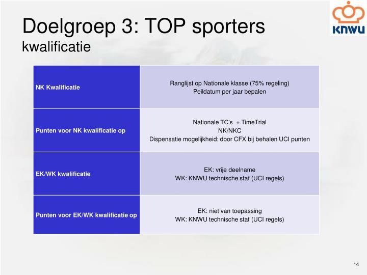 Doelgroep 3: TOP sporters