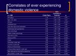 correlates of ever experiencing domestic violence