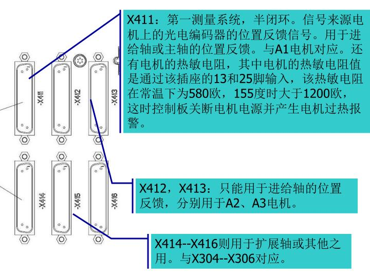 X411:
