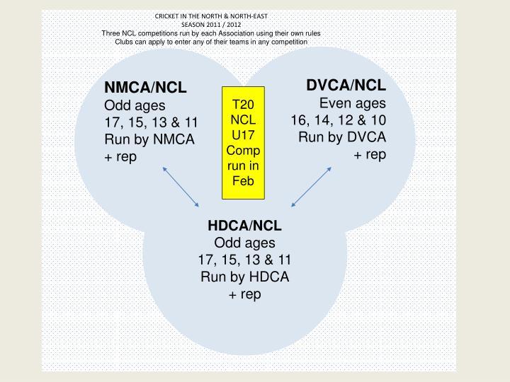 DVCA/NCL
