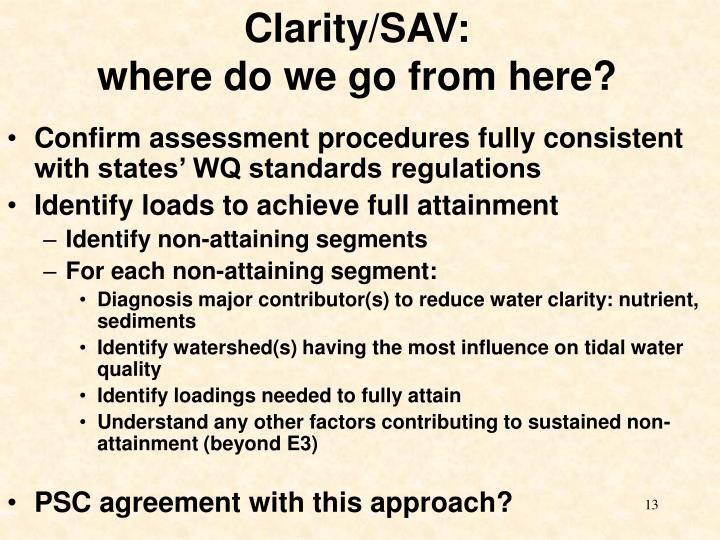 Clarity/SAV: