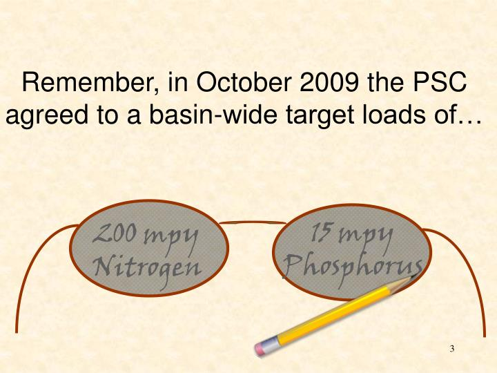 Remember, in October 2009 the PSC agreed to a basin-wide target loads of…