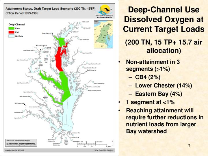 Deep-Channel Use Dissolved Oxygen at Current Target Loads