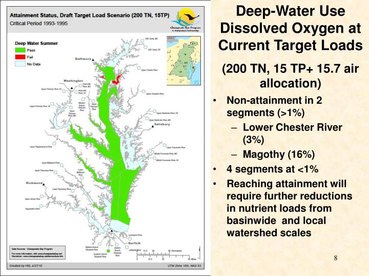 Deep-Water Use Dissolved Oxygen at Current Target Loads