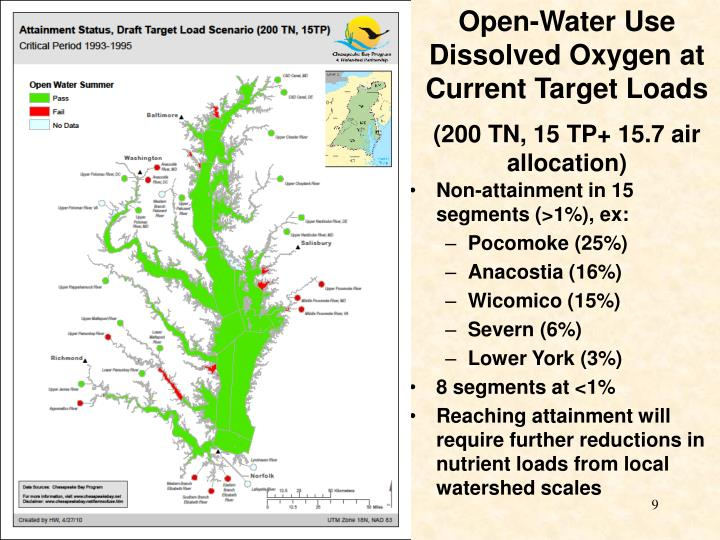 Open-Water Use Dissolved Oxygen at Current Target Loads