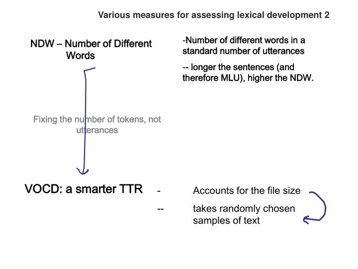 Various measures for assessing lexical development 2