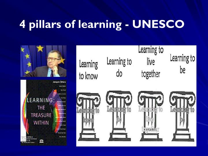 4 pillars of learning - UNESCO