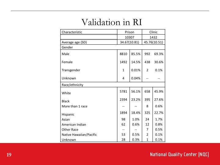 Validation in RI