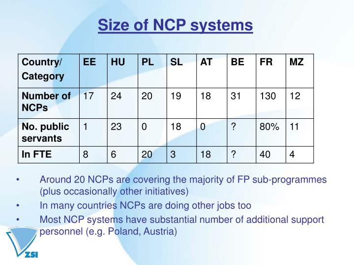 Size of NCP systems