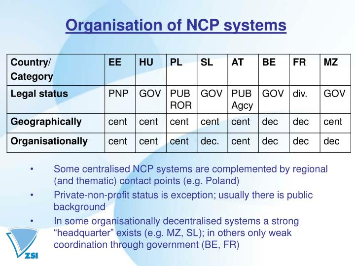 Organisation of NCP systems