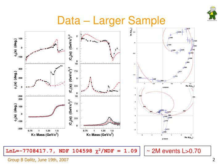 Data – Larger Sample