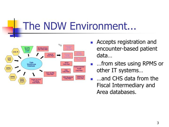 The ndw environment