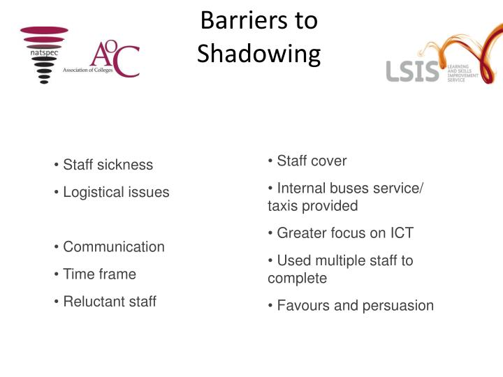 Barriers to Shadowing
