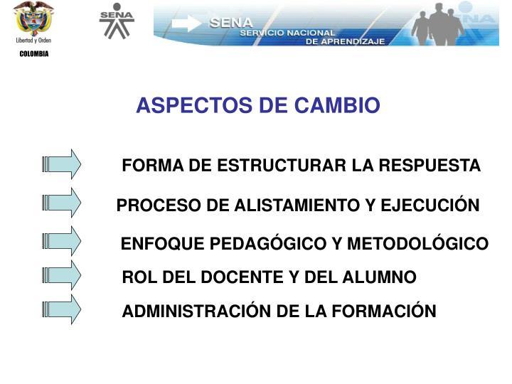 ASPECTOS DE CAMBIO